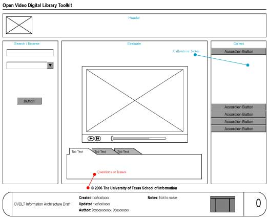 Wireframe Templates Illustrator Wireframe Template